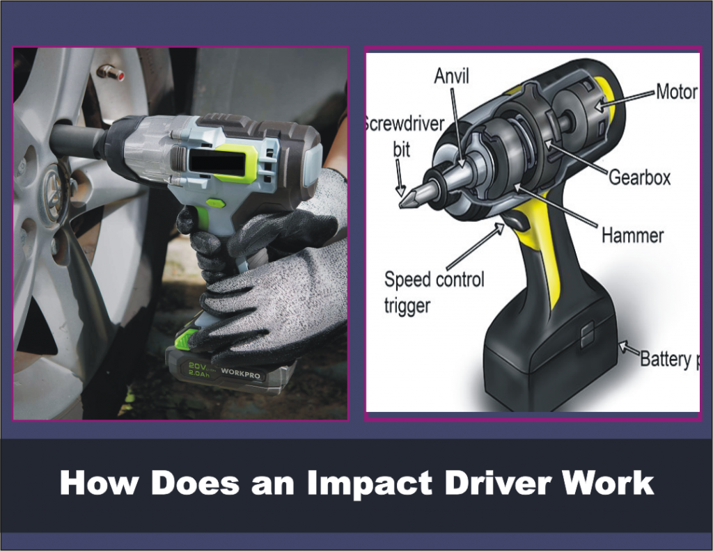 how does an impact driver work